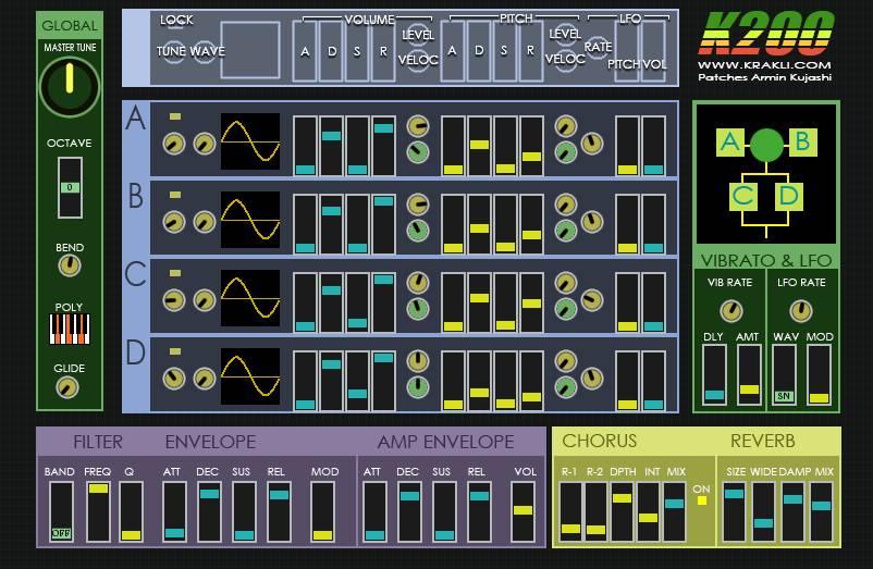 Krakli K200 4-OP FM Synth
